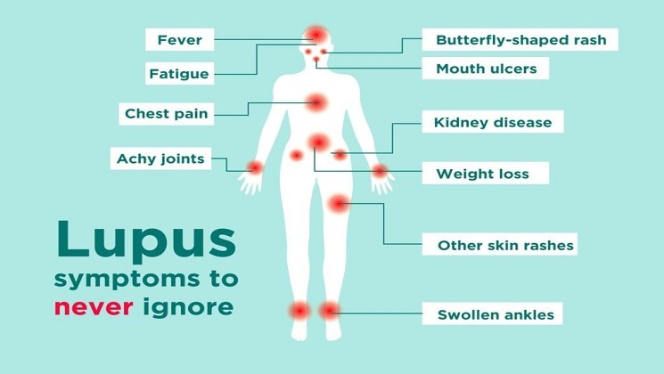 The Clues to Health and Sickness Symptoms